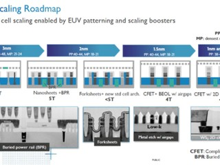 台大、麻省理工與 TSMC 成功研發 2D 物料取代「矽」 挑戰  <1nm 制程領域