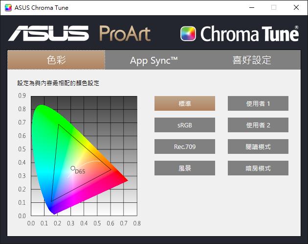 ASUS ProArt PA278QV 專業顯示器