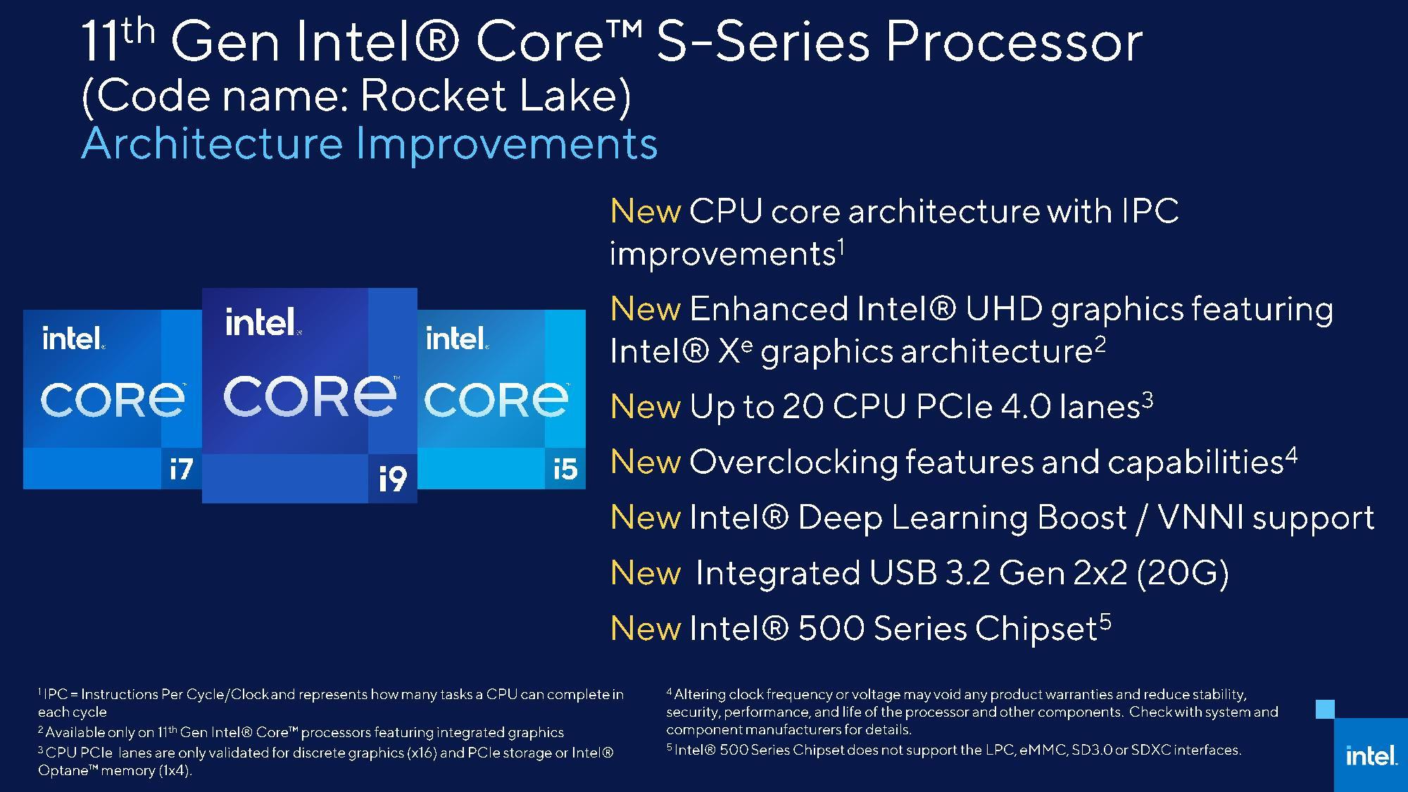 Core i7-11700K.