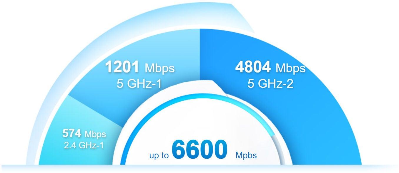 TP-Link Deco X90 Mesh Router 開箱