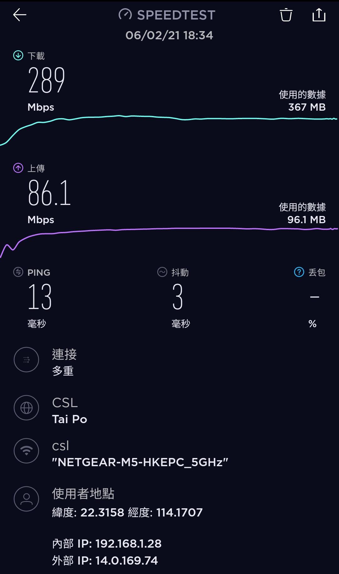 Nighthawk M5 5G Wi-Fi 蛋網速實測