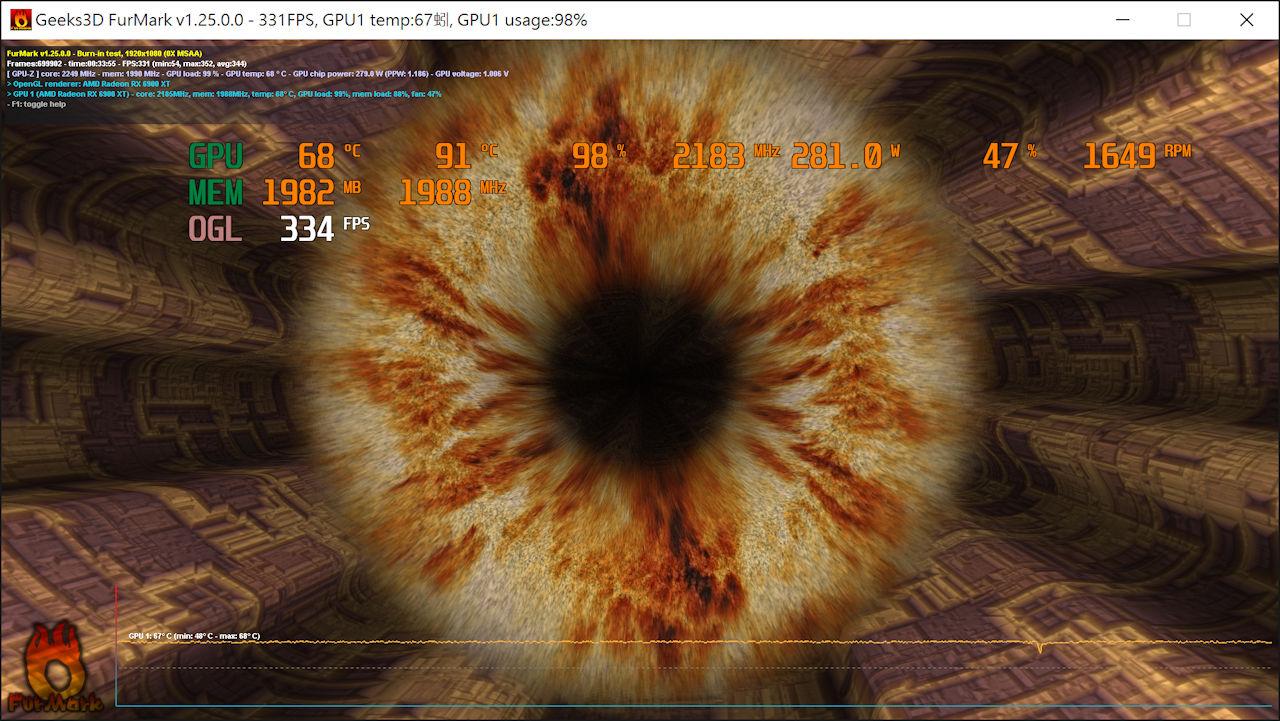 MSI Radeon RX 6900 XT GAMING X T