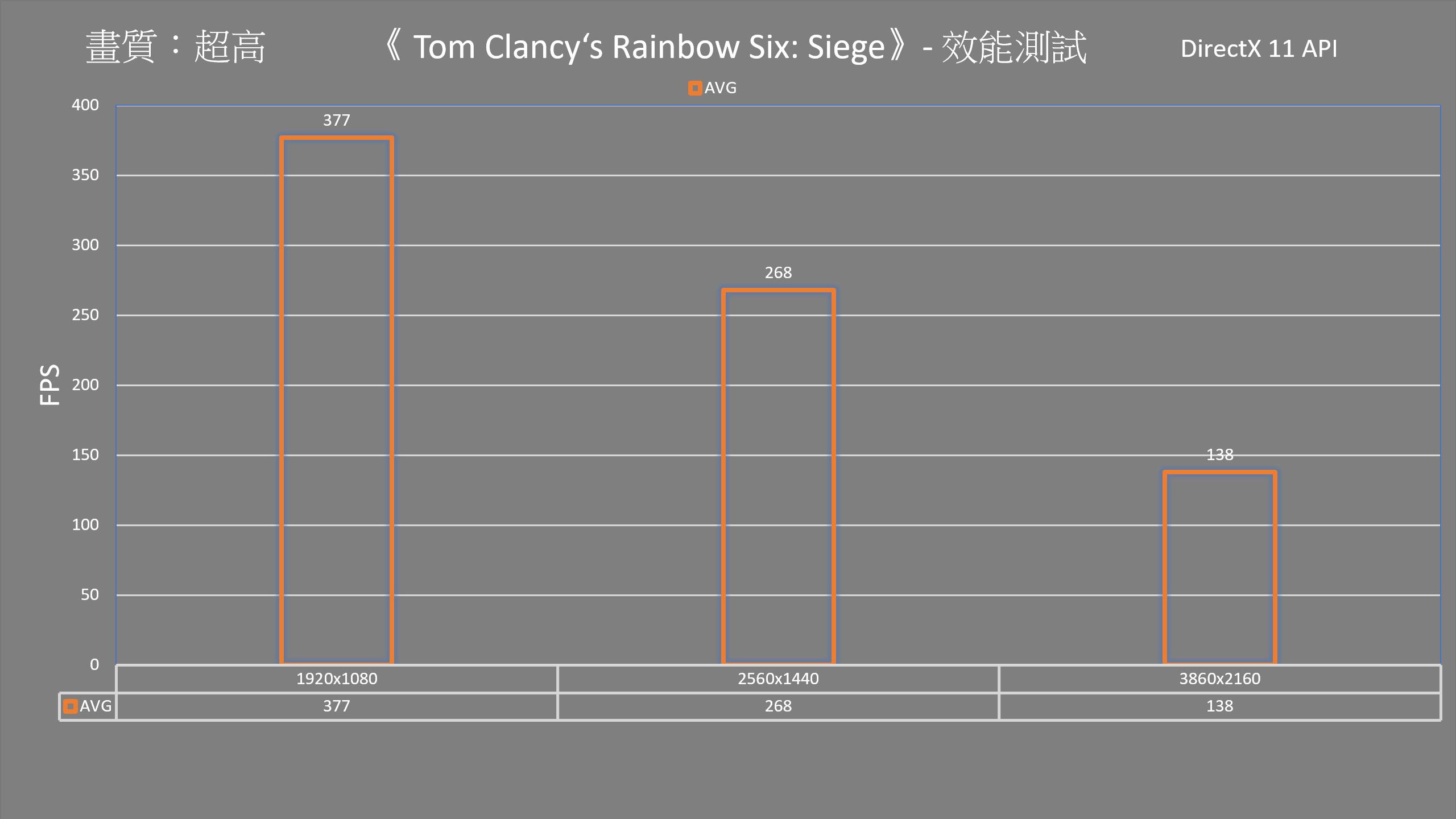 iGame  RTX 3060 Advanced OC 12G