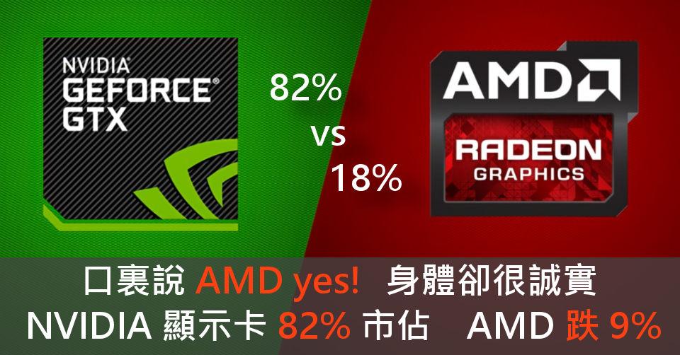 AMD Yes?