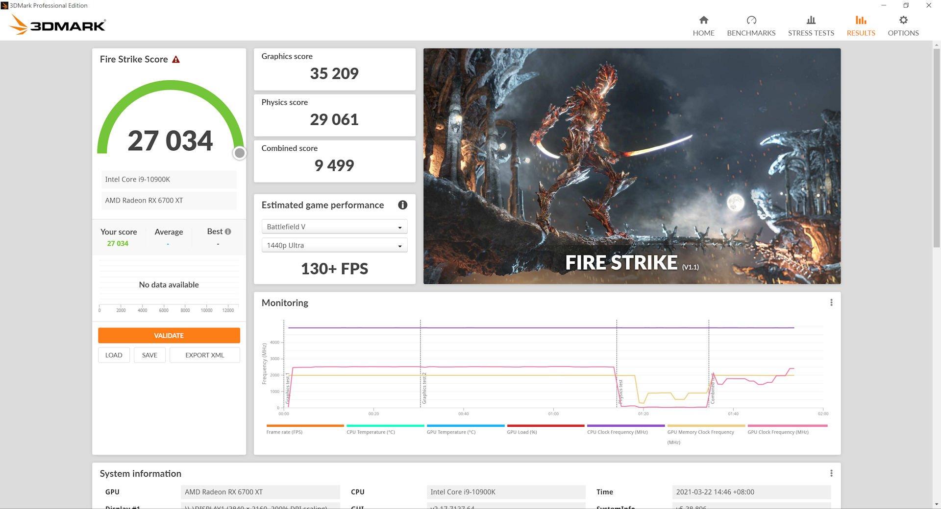 NITRO+ RX 6700 XT 3DMark 測試