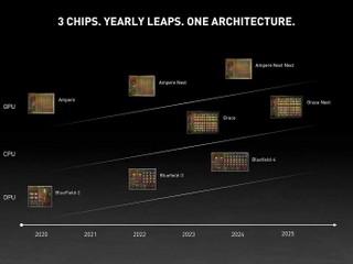 NVIDIA 確認今年不會有 RTX 40 新卡 2023 年自家 ARM CPU