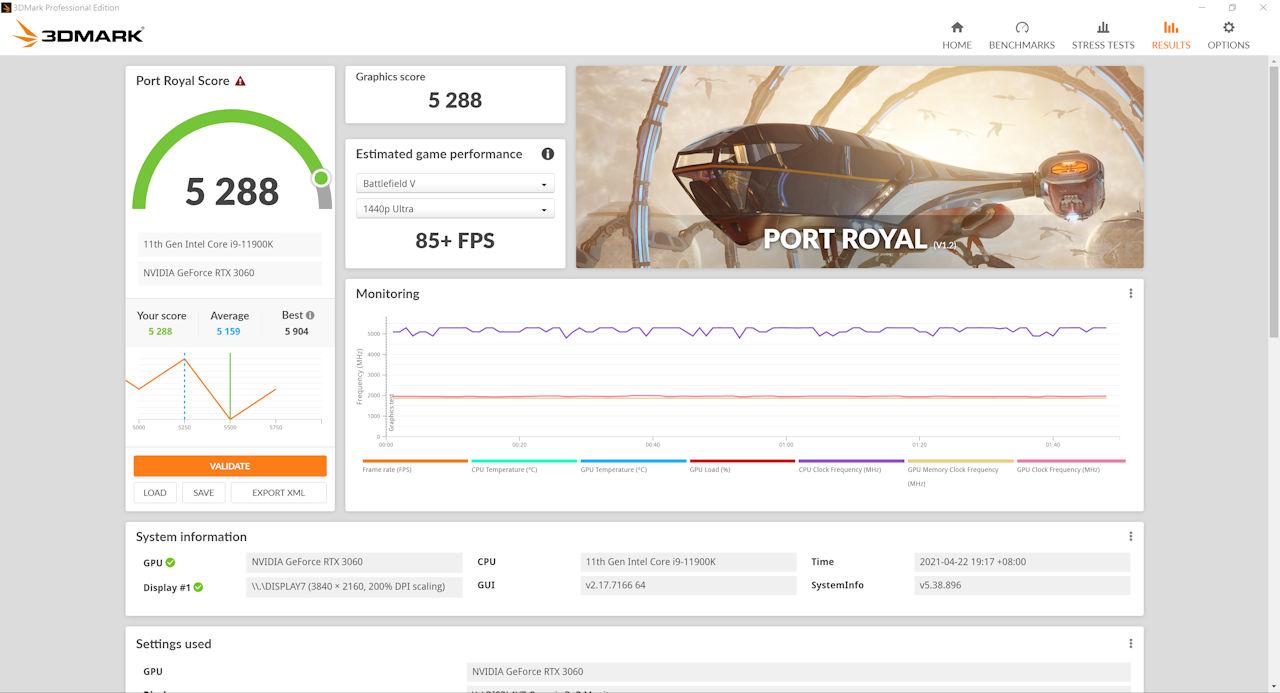 AORUS RTX 3060 ELITE 效能測試