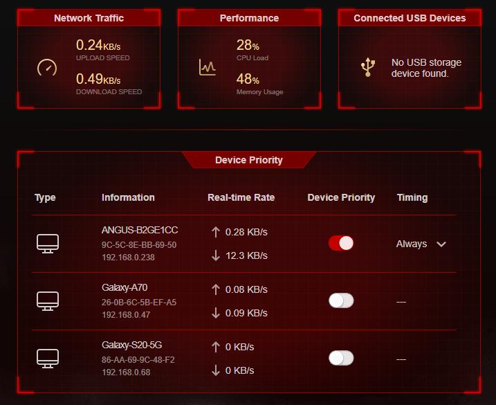 TP-Link Archer GX90  網絡速度及延遲測試