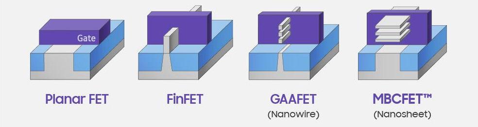TSMC 2nm Nanosheet