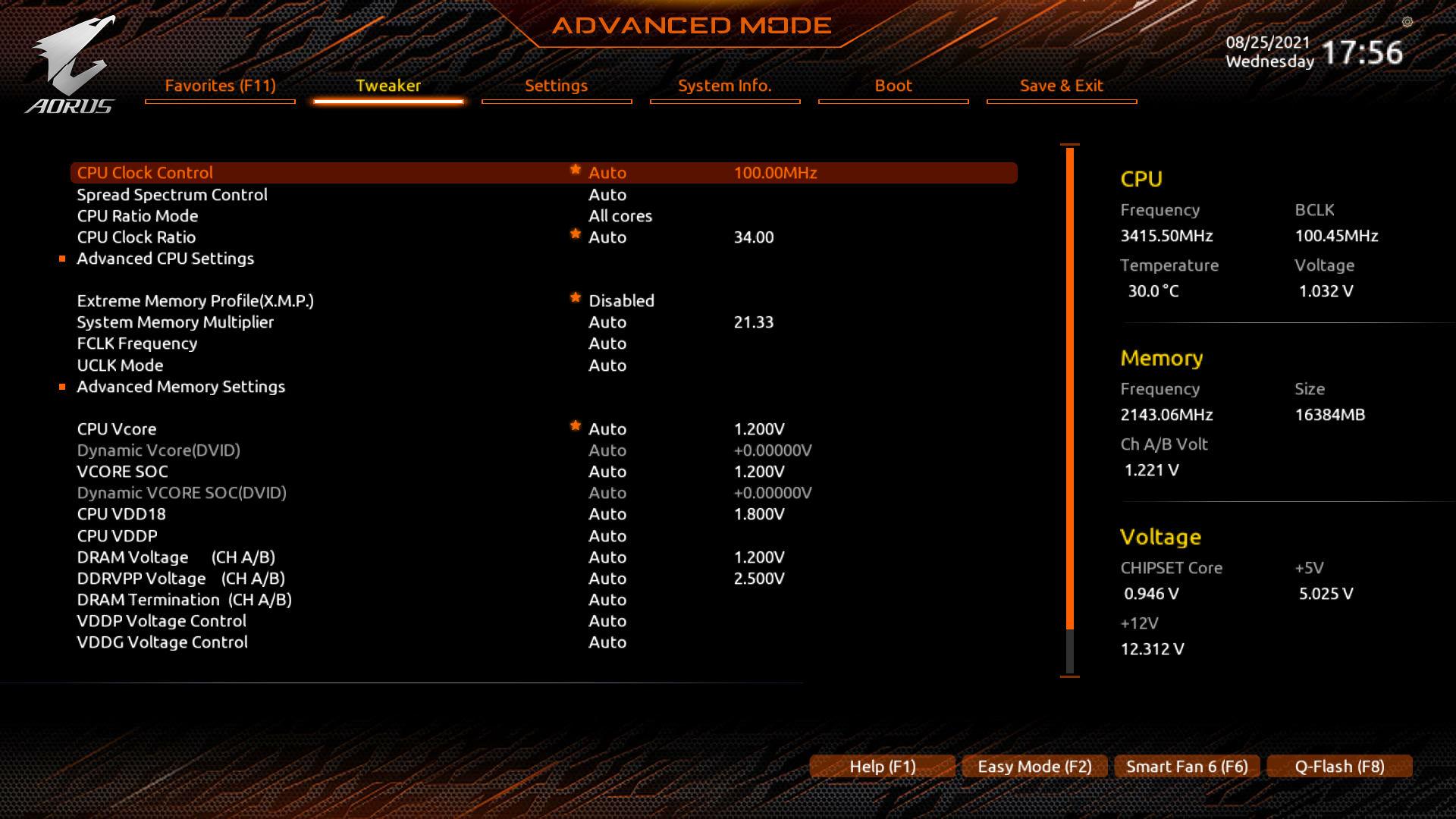GIGABYTE X570S AORUS MASTER