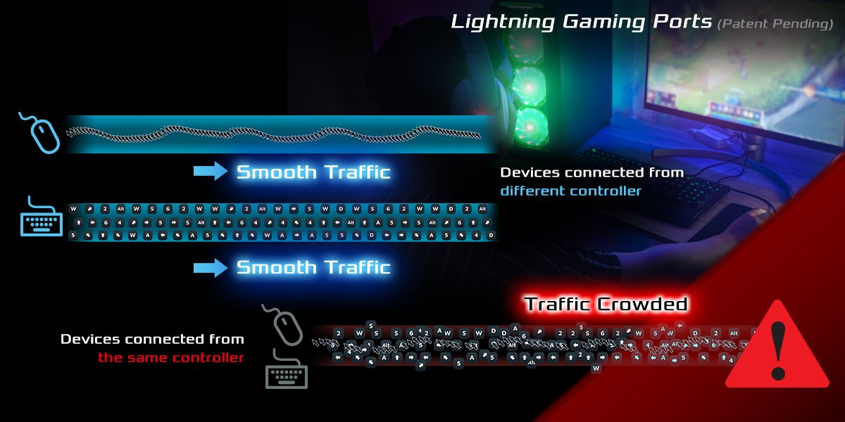 Lightning Gaming Ports 官方示意圖