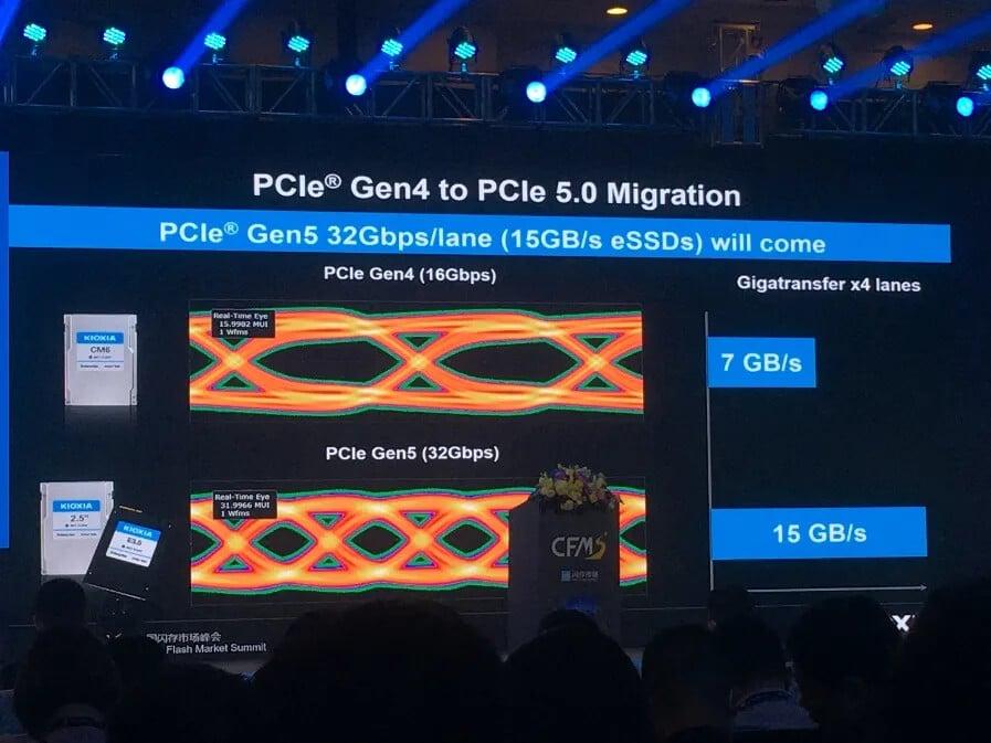 PCIe5 SSD