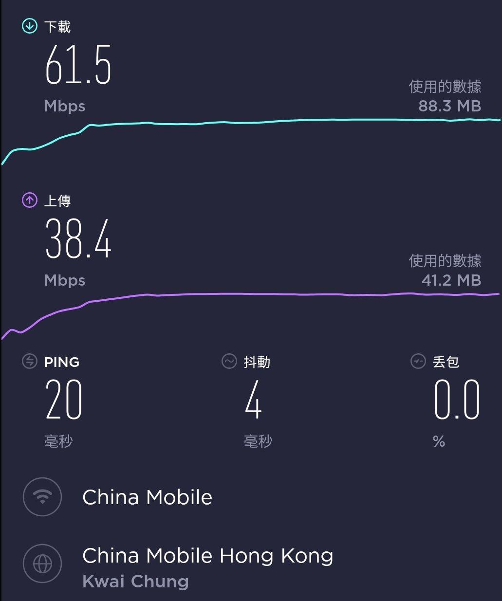 TP-Link Deco X20-4G LTE 網絡測試