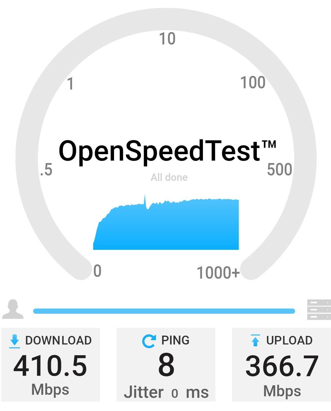 TP-Link Deco X20-4G 無線網絡速度測試